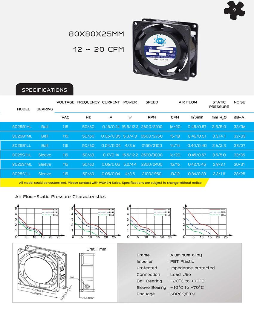 พัดลม  รุ่น 8025B1HL